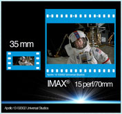 Comparison of 35mm and IMAX negatives